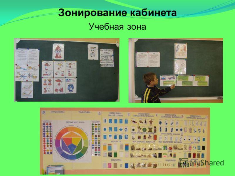 Зонирование кабинета Учебная зона