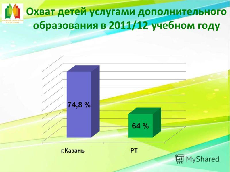 Охват детей услугами дополнительного образования в 2011/12 учебном году