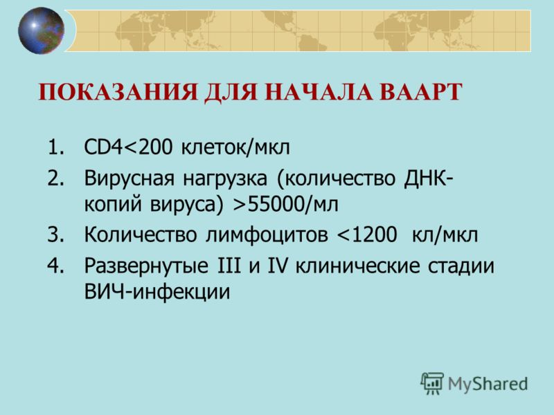 ПОКАЗАНИЯ ДЛЯ НАЧАЛА ВААРТ 1.CD455000/мл 3.Количество лимфоцитов