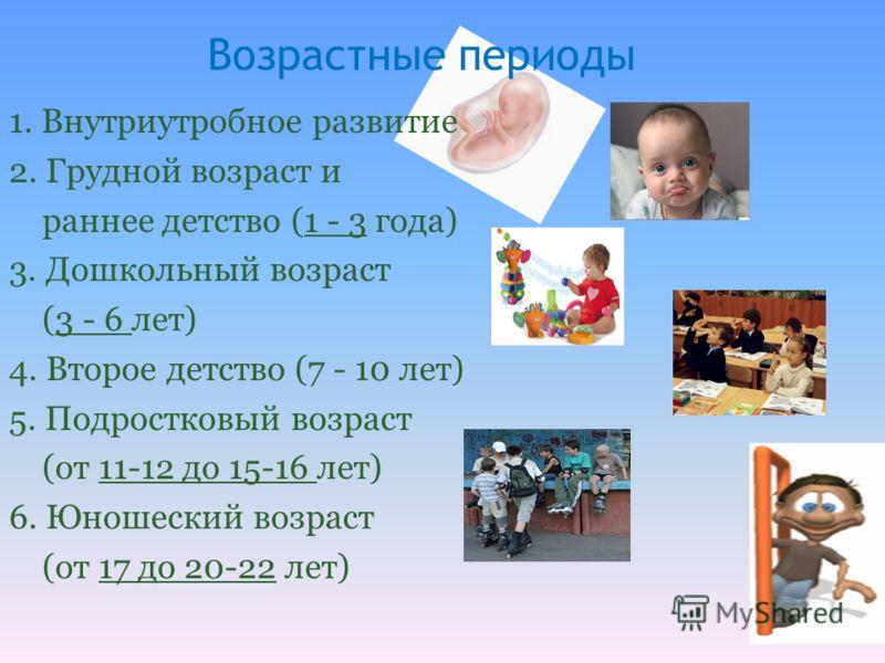 Возрастные периоды 1. Внутриутробное развитие 2. Грудной возраст и раннее детство (1 - 3 года) 3. Дошкольный возраст (3 - 6 лет) 4. Второе детство (7 - 10 лет) 5. Подростковый возраст (от 11-12 до 15-16 лет) 6. Юношеский возраст (от 17 до 20-22 лет)