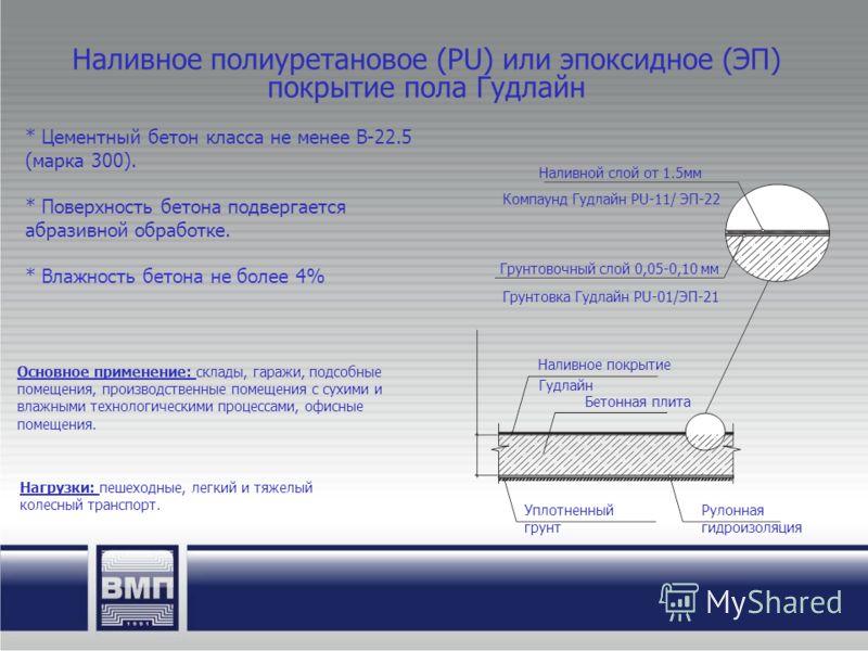 Наливное полиуретановое (PU) или эпоксидное (ЭП) покрытие пола Гудлайн Наливной слой от 1.5мм Компаунд Гудлайн PU-11/ ЭП-22 Грунтовочный слой 0,05-0,10 мм Грунтовка Гудлайн PU-01/ЭП-21 Наливное покрытие Гудлайн Бетонная плита Уплотненный грунт Рулонн