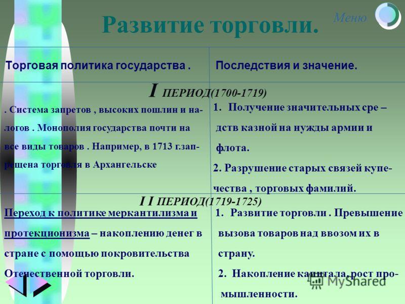 Меню Развитие торговли. Торговая политика государства. Последствия и значение. I ПЕРИОД(1700-1719). Система запретов, высоких пошлин и на- логов. Монополия государства почти на все виды товаров. Например, в 1713 г.зап- рещена торговля в Архангельске