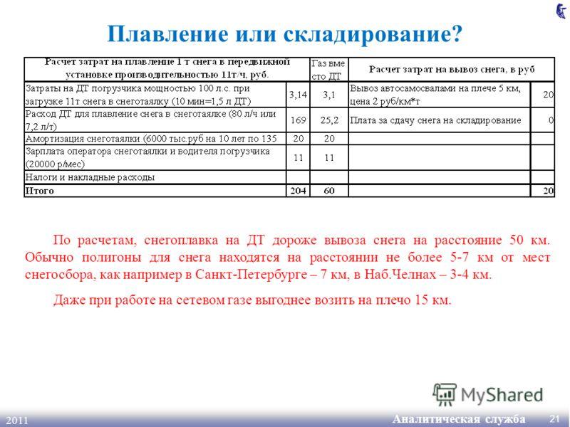 Аналитическая служба 2011 Плавление или складирование? По расчетам, снегоплавка на ДТ дороже вывоза снега на расстояние 50 км. Обычно полигоны для снега находятся на расстоянии не более 5-7 км от мест снегосбора, как например в Санкт-Петербурге – 7 к
