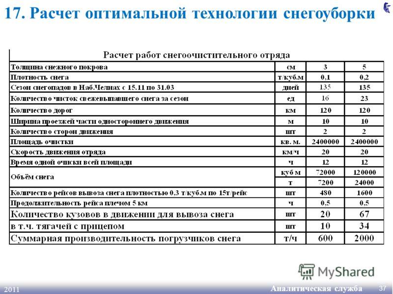Аналитическая служба 2011 37 17. Расчет оптимальной технологии снегоуборки