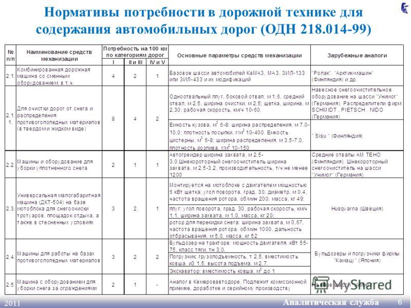 Аналитическая служба 2011 6 Нормативы потребности в дорожной технике для содержания автомобильных дорог (ОДН 218.014-99)