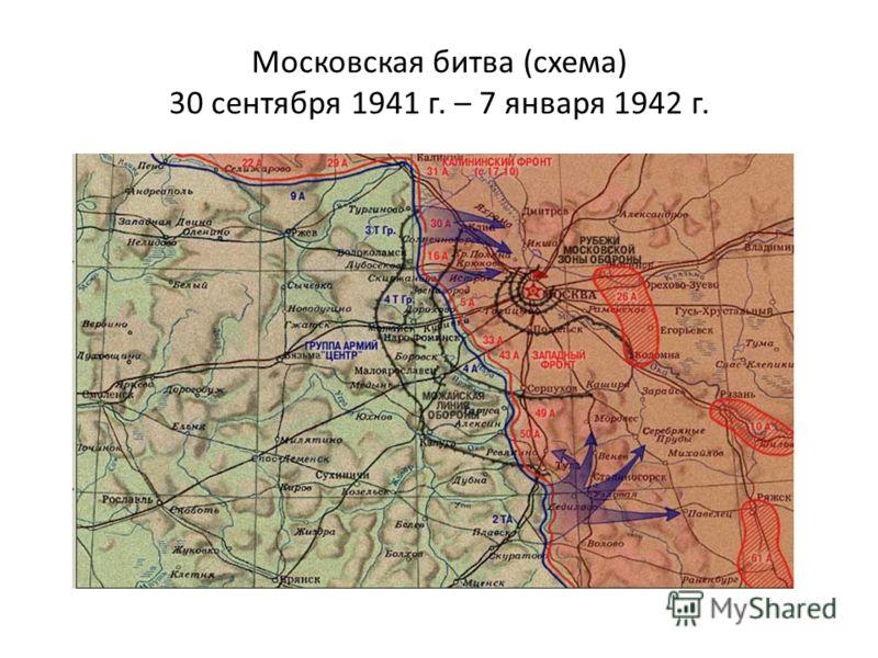 Московская битва (схема) 30 сентября 1941 г. – 7 января 1942 г.