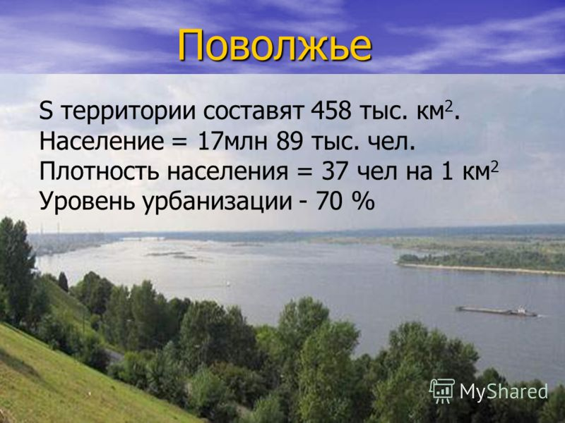 Поволжье S территории составят 458 тыс. км 2. Население = 17млн 89 тыс. чел. Плотность населения = 37 чел на 1 км 2 Уровень урбанизации - 70 %