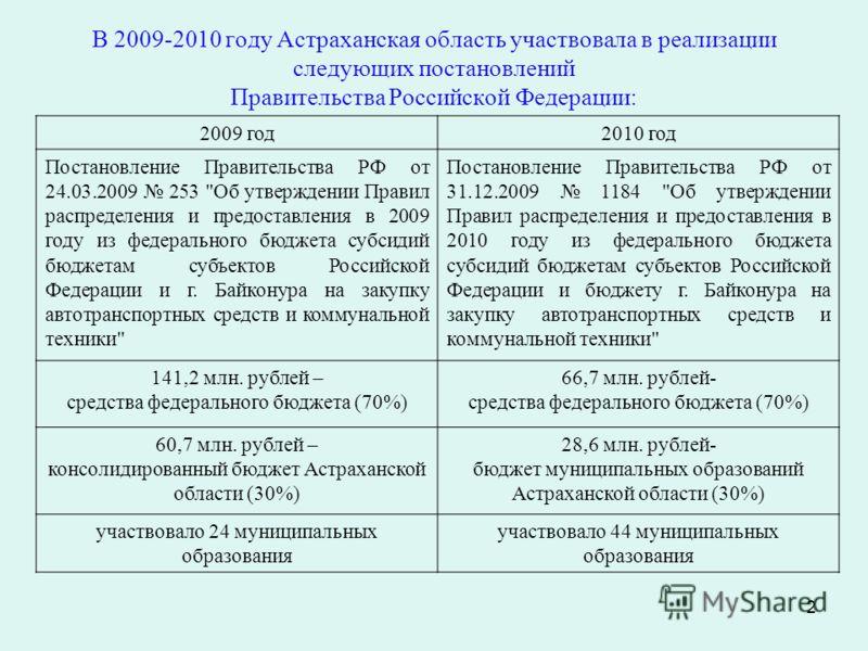 2 В 2009-2010 году Астраханская область участвовала в реализации следующих постановлений Правительства Российской Федерации: 2009 год2010 год Постановление Правительства РФ от 24.03.2009 253