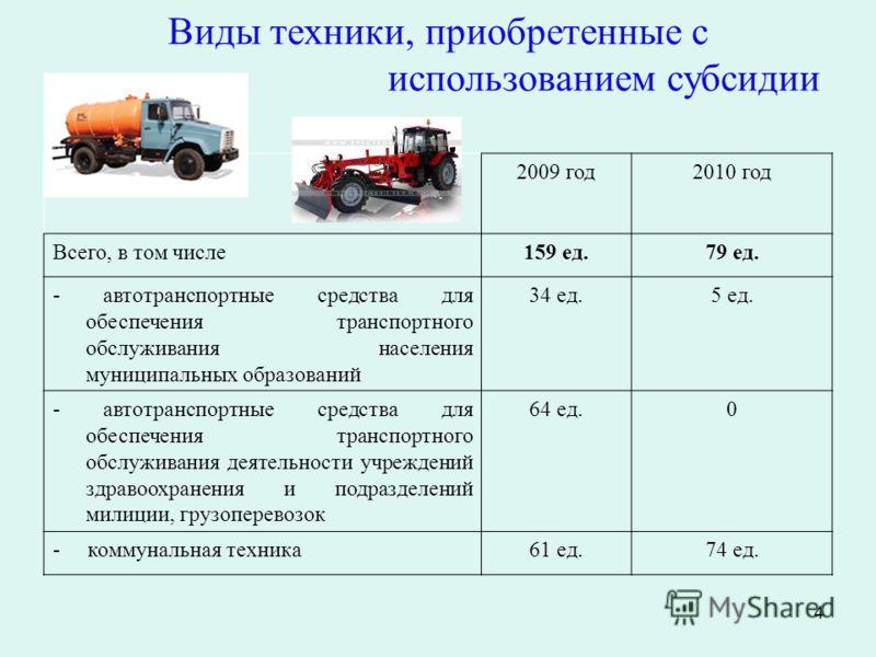 4 Виды техники, приобретенные с использованием субсидии 2009 год2010 год Всего, в том числе159 ед.79 ед. - автотранспортные средства для обеспечения транспортного обслуживания населения муниципальных образований 34 ед.5 ед. - автотранспортные средств