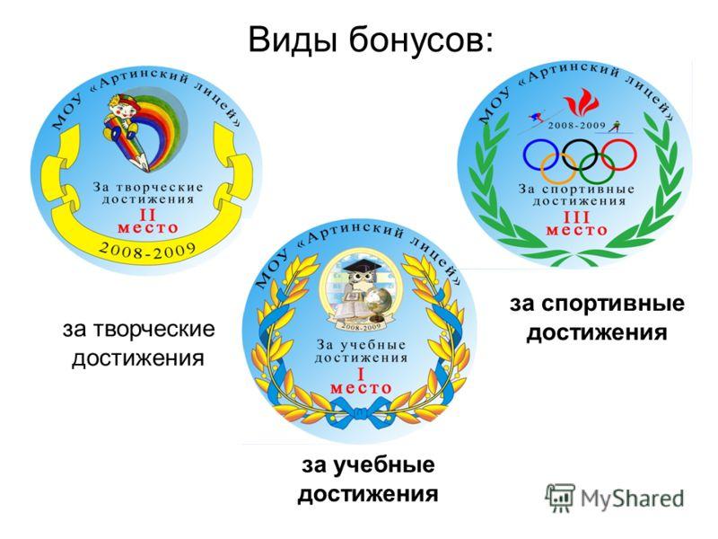 Виды бонусов: за творческие достижения за спортивные достижения за учебные достижения