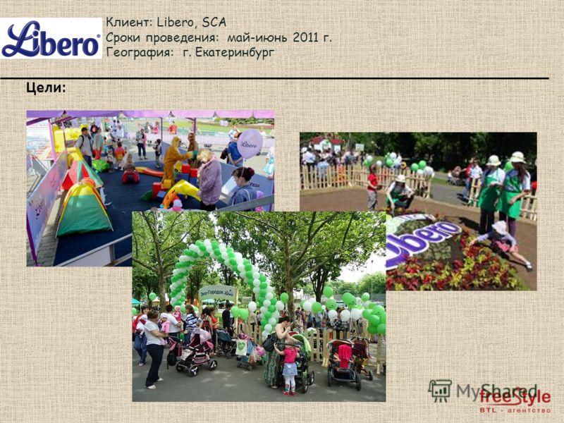 Клиент: Libero, SCA Сроки проведения: май-июнь 2011 г. География: г. Екатеринбург Цели: