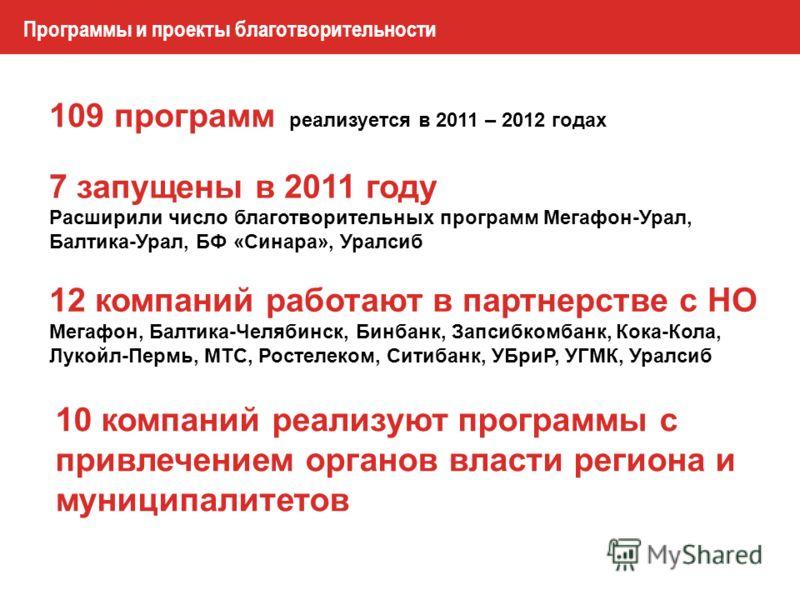 Программы и проекты благотворительности 109 программ реализуется в 2011 – 2012 годах 7 запущены в 2011 году Расширили число благотворительных программ Мегафон-Урал, Балтика-Урал, БФ «Синара», Уралсиб 12 компаний работают в партнерстве с НО Мегафон, Б