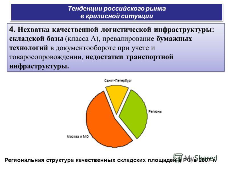 4. Нехватка качественной логистической инфраструктуры: складской базы (класса А), превалирование бумажных технологий в документообороте при учете и товаросопровождении, недостатки транспортной инфраструктуры. Тенденции российского рынка в кризисной с