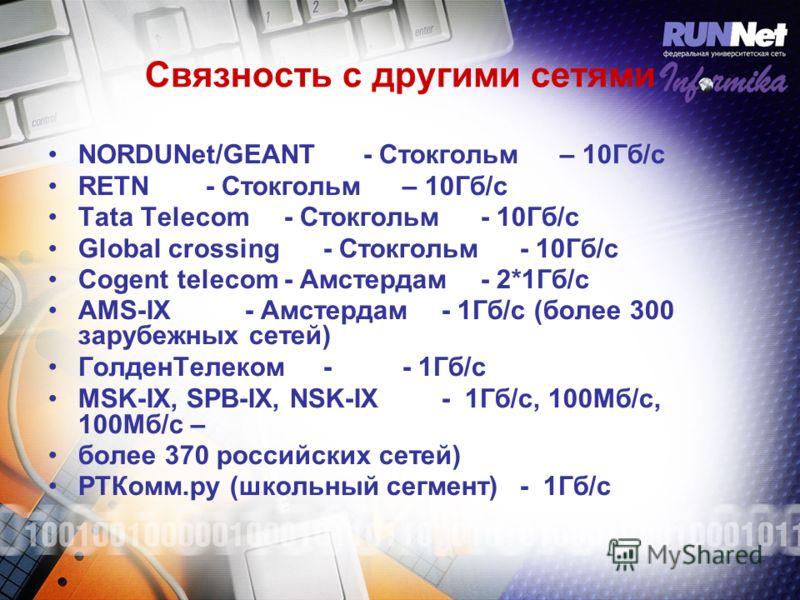 Связность с другими сетями NORDUNet/GEANT - Стокгольм– 10Гб/с RETN - Стокгольм– 10Гб/с Tata Telecom- Стокгольм- 10Гб/с Global crossing - Стокгольм- 10Гб/с Cogent telecom- Амстердам- 2*1Гб/с AMS-IX - Амстердам- 1Гб/с (более 300 зарубежных сетей) Голде