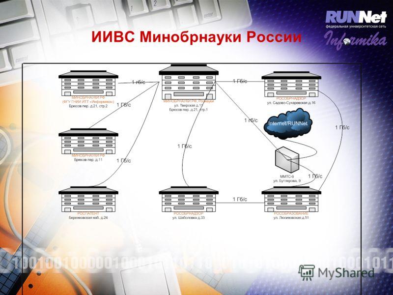 ИИВС Минобрнауки России