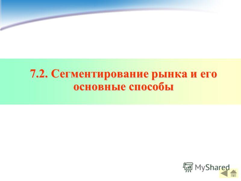 7.2. Сегментирование рынка и его основные способы
