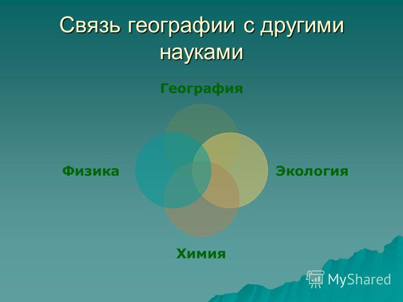 Связь географии с другими науками География Экология Химия Физика