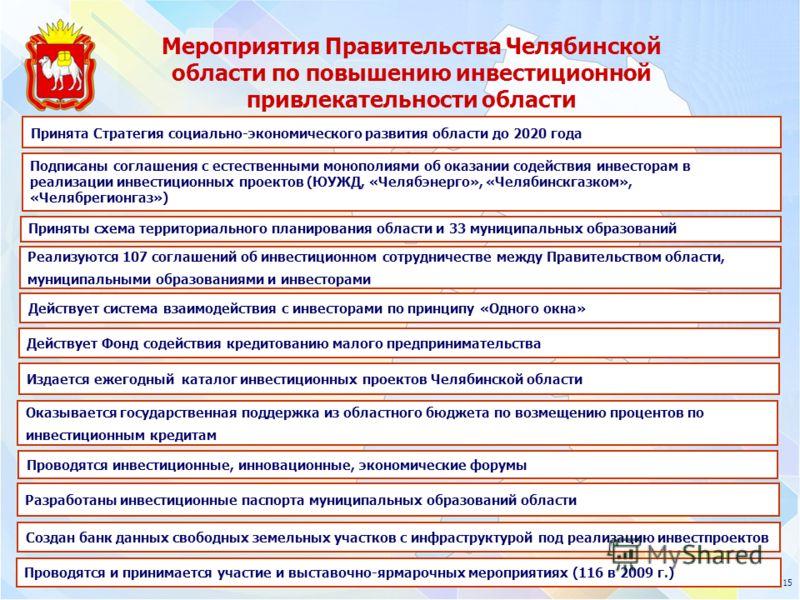 15 Мероприятия Правительства Челябинской области по повышению инвестиционной привлекательности области Действует система взаимодействия с инвесторами по принципу «Одного окна» Реализуются 107 соглашений об инвестиционном сотрудничестве между Правител