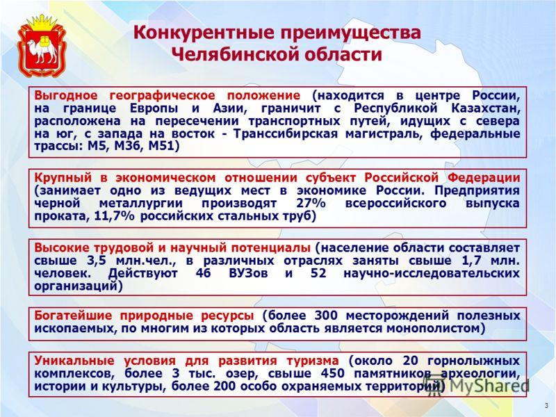 3 Конкурентные преимущества Челябинской области Высокие трудовой и научный потенциалы (население области составляет свыше 3,5 млн.чел., в различных отраслях заняты свыше 1,7 млн. человек. Действуют 46 ВУЗов и 52 научно-исследовательских организаций)