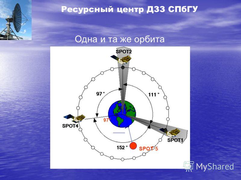 97° SPOT 5 Одна и та же орбита Ресурсный центр ДЗЗ СПбГУ