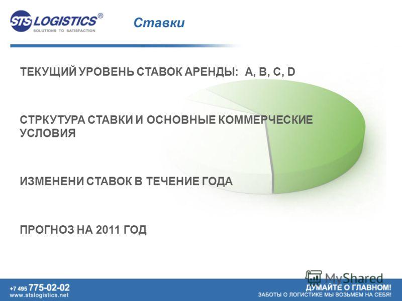 Ставки ТЕКУЩИЙ УРОВЕНЬ СТАВОК АРЕНДЫ: А, B, C, D СТРКУТУРА СТАВКИ И ОСНОВНЫЕ КОММЕРЧЕСКИЕ УСЛОВИЯ ИЗМЕНЕНИ СТАВОК В ТЕЧЕНИЕ ГОДА ПРОГНОЗ НА 2011 ГОД