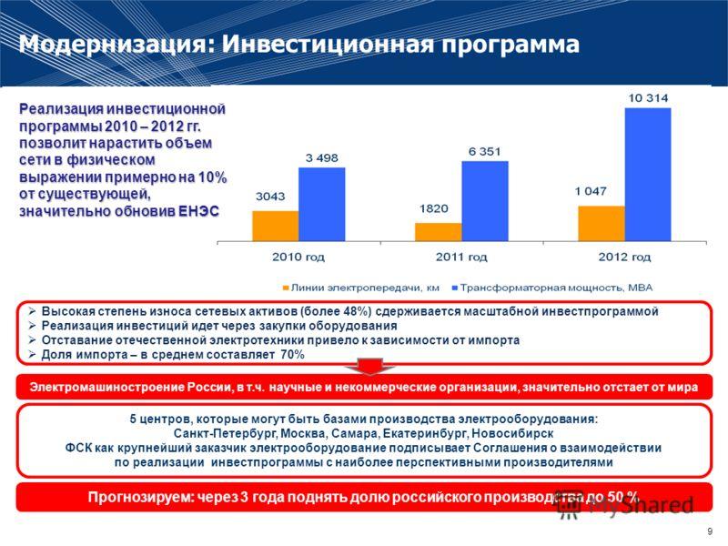 9 Модернизация: Инвестиционная программа Реализация инвестиционной программы 2010 – 2012 гг. позволит нарастить объем сети в физическом выражении примерно на 10% от существующей, значительно обновив ЕНЭС Высокая степень износа сетевых активов (более