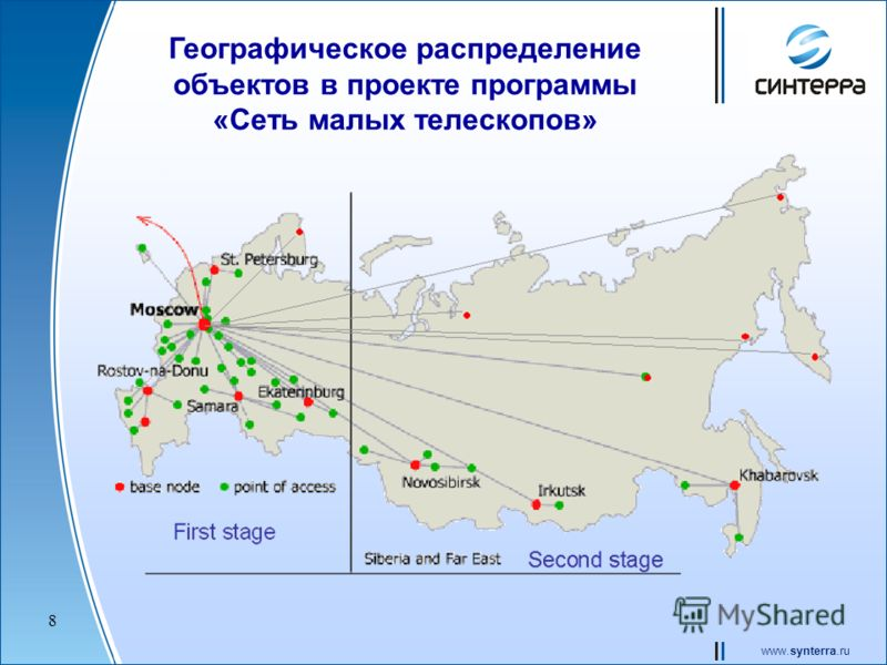 www.synterra.ru 7 Плотность размещения автоматических телескопов на сети передачи данных