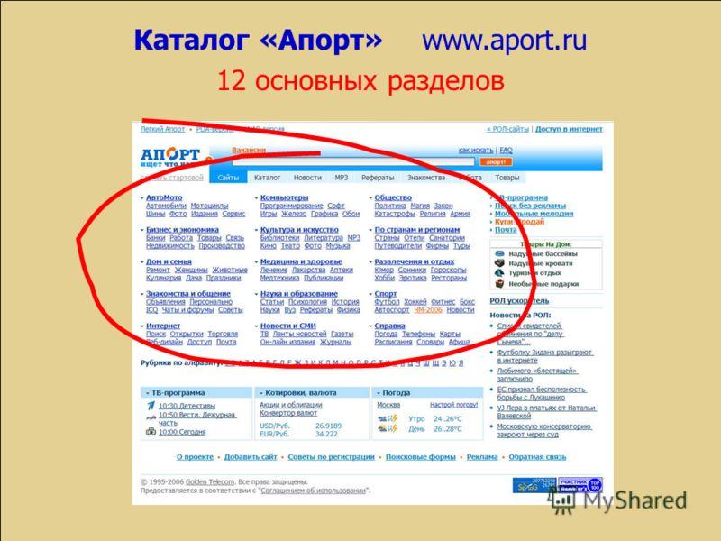 Каталог «Апорт» www.aport.ru 12 основных разделов