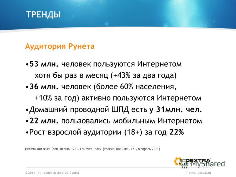 ТРЕНДЫ Аудитория Рунета 53 млн. человек пользуются Интернетом хотя бы раз в месяц (+43% за два года) 36 млн. человек (более 60% населения, +10% за год) активно пользуются Интернетом Домашний проводной ШПД есть у 31млн. чел. 22 млн. пользовались мобил