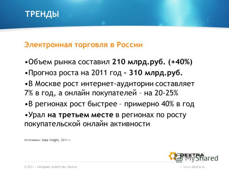 ТРЕНДЫ © 2011 – Интернет-агентство Dextra / www.dextra.ru Электронная торговля в России Объем рынка составил 210 млрд.руб. (+40%) Прогноз роста на 2011 год – 310 млрд.руб. В Москве рост интернет-аудитории составляет 7% в год, а онлайн покупателей – н