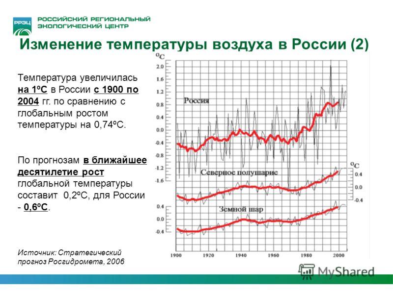 Температура увеличилась на 1ºC в России с 1900 по 2004 гг. по сравнению с глобальным ростом температуры на 0,74ºC. По прогнозам в ближайшее десятилетие рост глобальной температуры составит 0,2ºC, для России - 0,6ºC. Источник: Стратегический прогноз Р