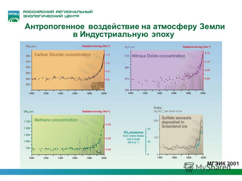 Антропогенное воздействие на атмосферу Земли в Индустриальную эпоху МГЭИК 2001