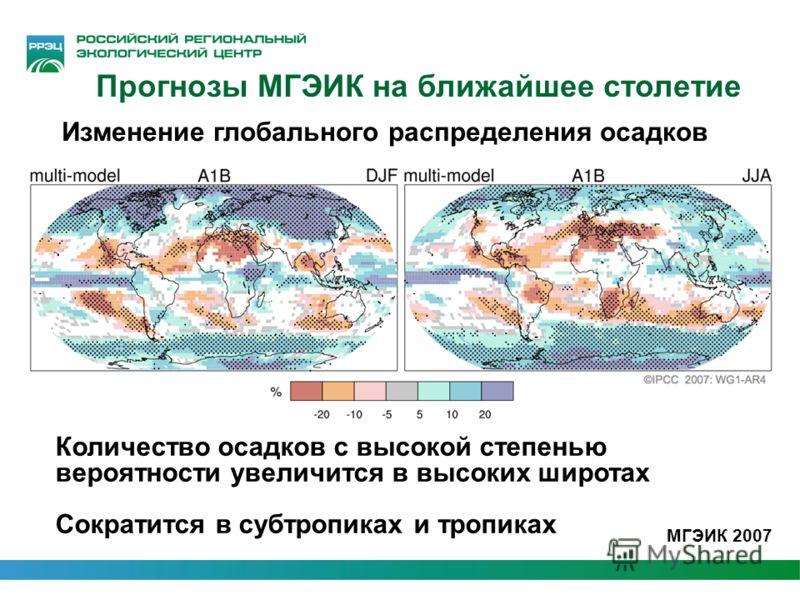 Прогнозы МГЭИК на ближайшее столетие Количество осадков с высокой степенью вероятности увеличится в высоких широтах Сократится в субтропиках и тропиках Изменение глобального распределения осадков МГЭИК 2007