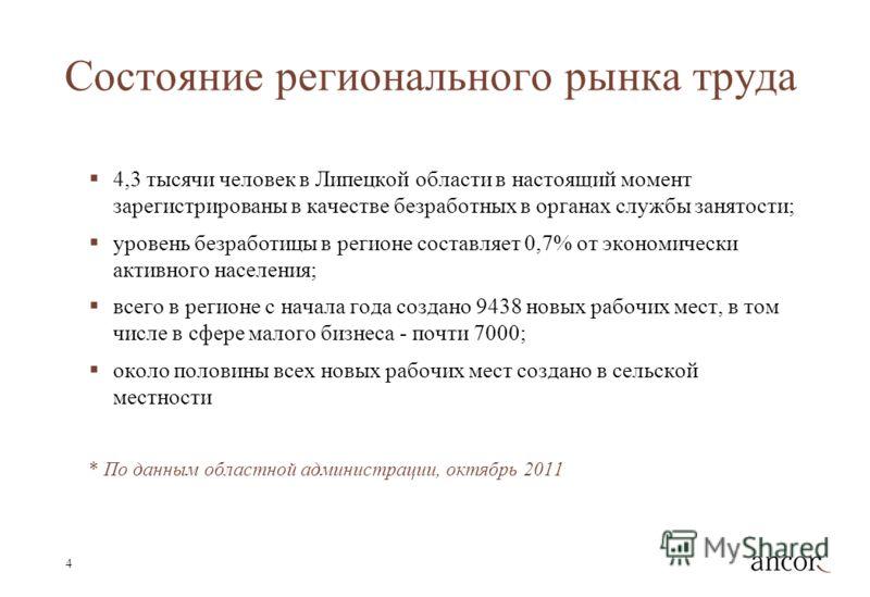 4 Состояние регионального рынка труда 4,3 тысячи человек в Липецкой области в настоящий момент зарегистрированы в качестве безработных в органах службы занятости; уровень безработицы в регионе составляет 0,7% от экономически активного населения; всег