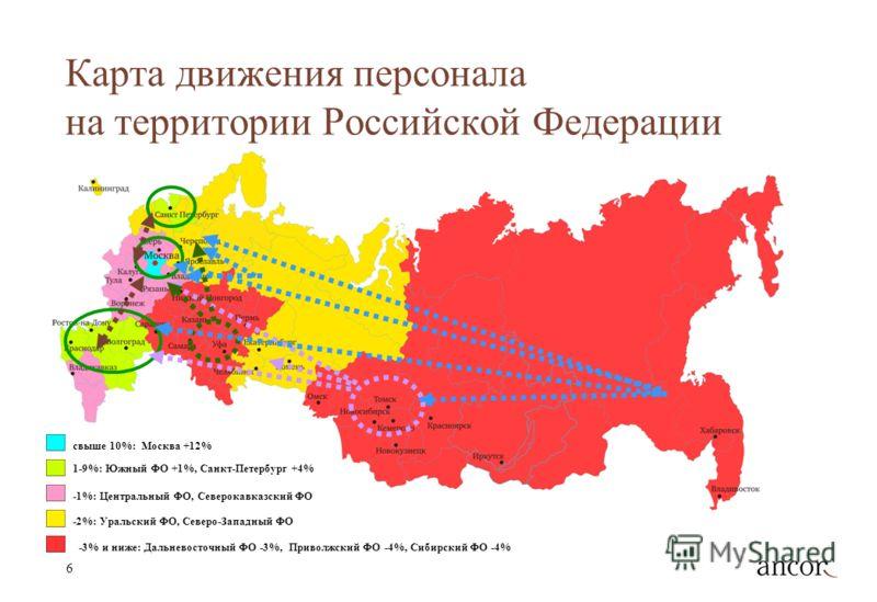 6 Карта движения персонала на территории Российской Федерации свыше 10%: Москва +12% 1-9%: Южный ФО +1%, Санкт-Петербург +4% -1%: Центральный ФО, Северокавказский ФО -2%: Уральский ФО, Северо-Западный ФО -3% и ниже: Дальневосточный ФО -3%, Приволжски