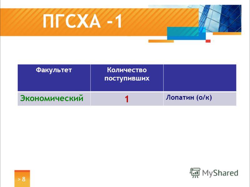 ПГС Х А -1 ФакультетКоличество поступивших Экономический 1 Лопатин (о/к) > 8> 8