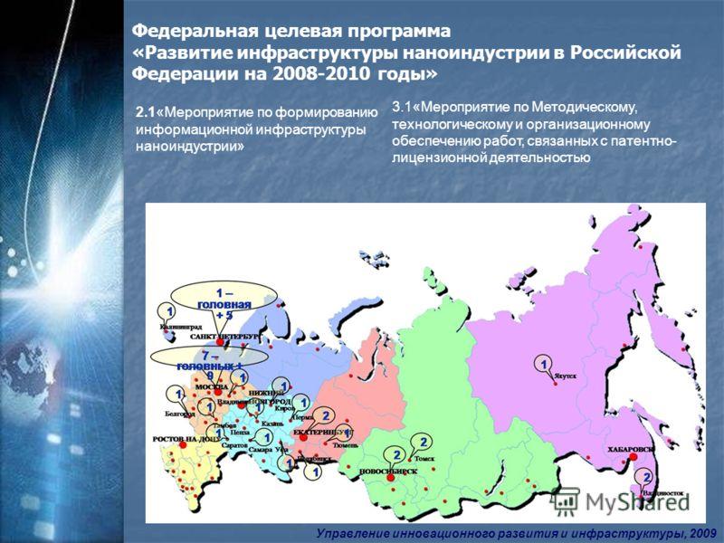 Управление инновационного развития и инфраструктуры, 2009 Федеральная целевая программа «Развитие инфраструктуры наноиндустрии в Российской Федерации на 2008-2010 годы» 2.1«Мероприятие по формированию информационной инфраструктуры наноиндустрии» 3.1«