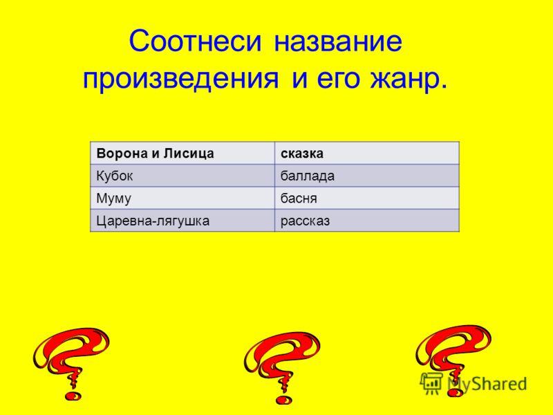Жанры Имена Композиц ия Герой Рифма 1. 2. 3. 4.4.4.4. 5.