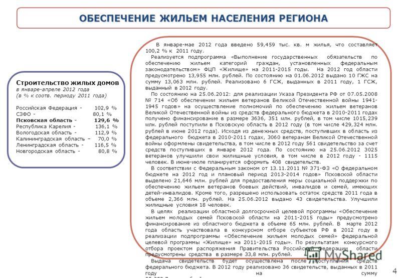 Строительство жилых домов в январе-апреле 2012 года (в % к соотв. периоду 2011 года) Российская Федерация - 102,9 % СЗФО - 80,1 % Псковская область - 129,6 % Республика Карелия - 136,1 % Вологодская область - 112,9 % Калининградская область – 70,0 %