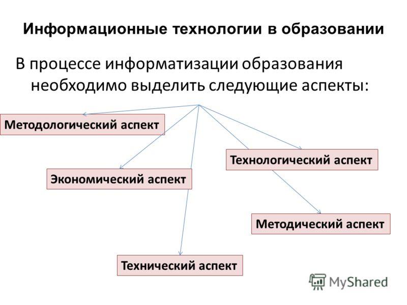 Информационные технологии в образовании В процессе информатизации образования необходимо выделить следующие аспекты: Методологический аспект Экономический аспект Технический аспект Технологический аспект Методический аспект