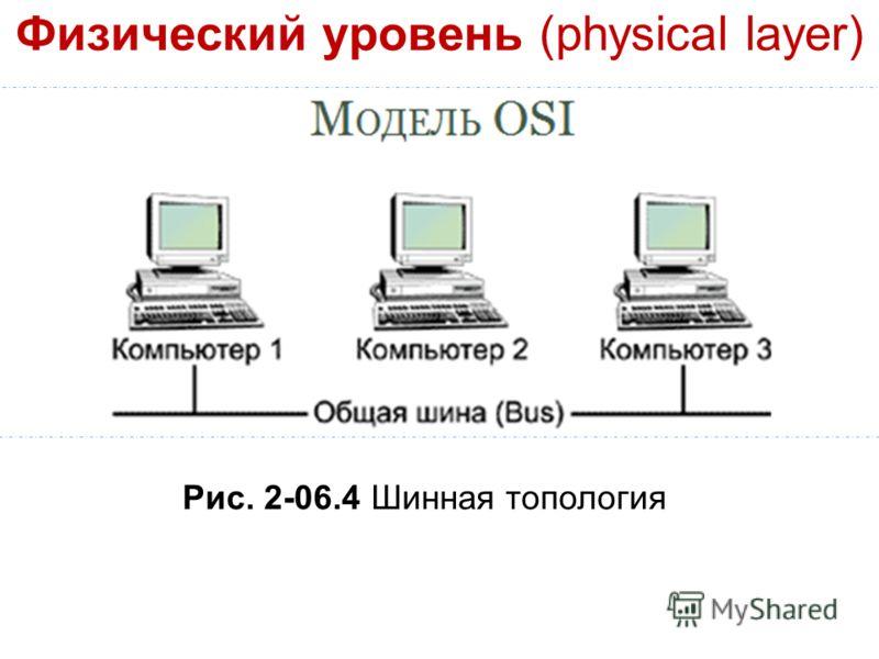 Физический уровень (physical layer) Рис. 2-06.4 Шинная топология