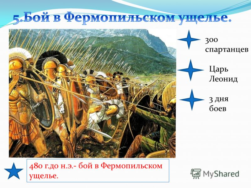 battle of thermopylae and themistocles The battle of thermopylae it took place at the pass of thermopylae the battle was fought for over three days thanks to themistocles.