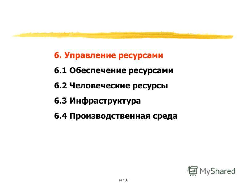 6. Управление ресурсами 6.1 Обеспечение ресурсами 6.2 Человеческие ресурсы 6.3 Инфраструктура 6.4 Производственная среда 14 / 37