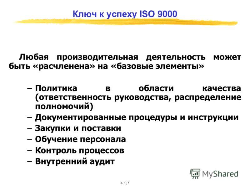 Ключ к успеху ISO 9000 Любая производительная деятельность может быть «расчленена» на «базовые элементы» –Политика в области качества (ответственность руководства, распределение полномочий) –Документированные процедуры и инструкции –Закупки и поставк