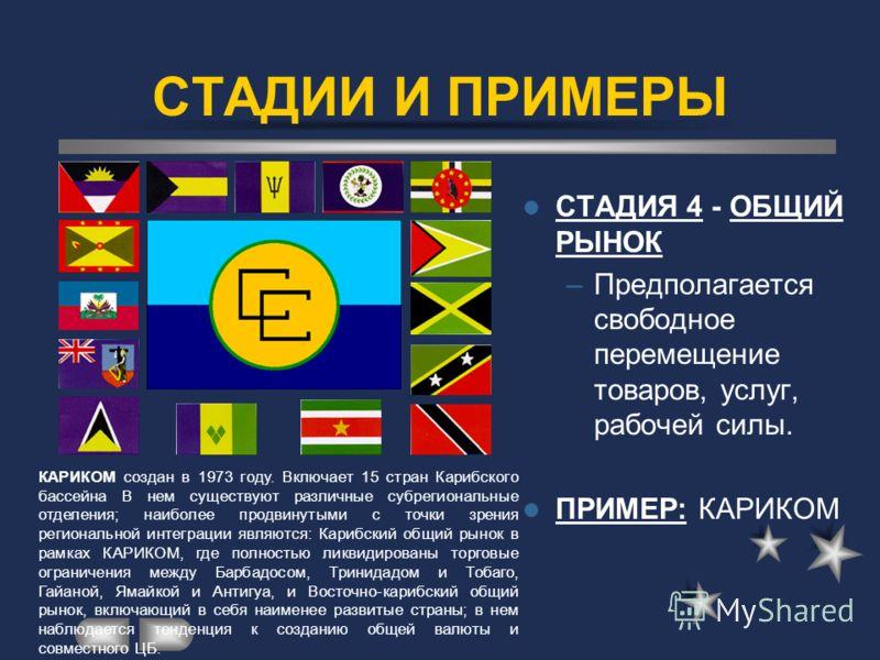 СТАДИЯ 3 - ТАМОЖЕННЫЙ СОЮЗ –Вырабатываются единые тарифы на торговлю с «третьими» странами. ПРИМЕР: Лига арабских государств. СТАДИИ И ПРИМЕРЫ ЛИГА АРАБСКИХ ГОСУДАРСТВ (Джамиат ад-дууал аль- арабия) – региональная организация независимых арабских гос