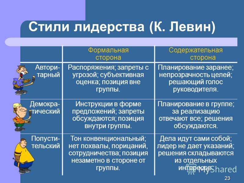 про лидерство и стили лидерства Книги про лидерство и стили лидерства