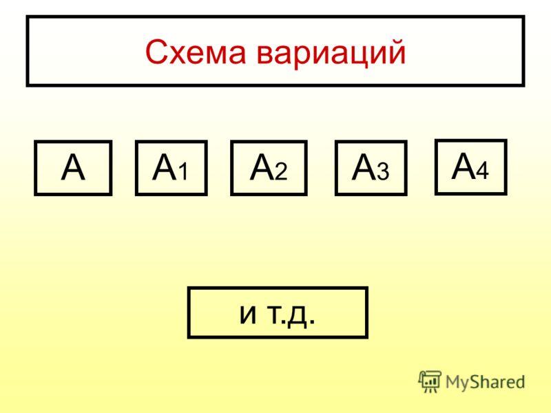 Схема вариаций АА1А1 А2А2 А3А3