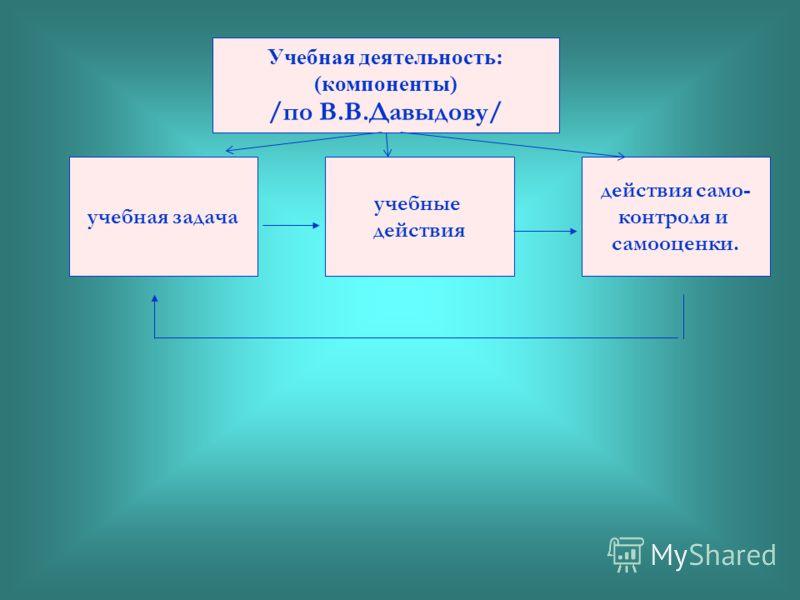 Учебная деятельность: (компоненты) /по В.В.Давыдову/ учебная задача учебные действия действия само- контроля и самооценки.