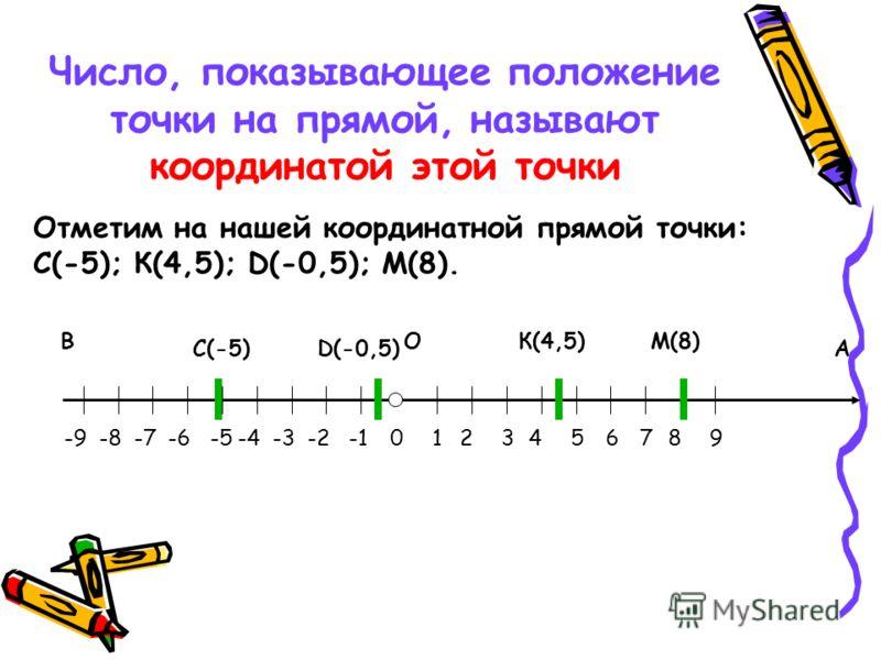 Число, показывающее положение точки на прямой, называют координатой этой точки О А В 123456789-9-8-7-6-5-4-3-20 Отметим на нашей координатной прямой точки: С(-5); К(4,5); D(-0,5); М(8). С(-5) К(4,5) D(-0,5) М(8)