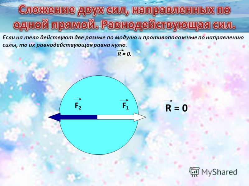 Если на тело действуют две разные по модулю и противоположные по направлению силы, то их равнодействующая равна нулю. R = 0. R = 0 F 2 F 1 R = 0